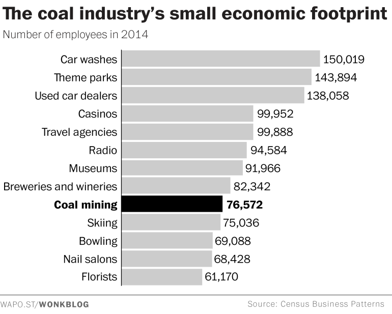 Coal Jobs.png